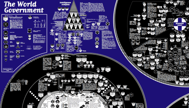 World Government 2005